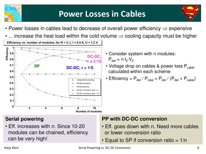 Power Losses in Cables