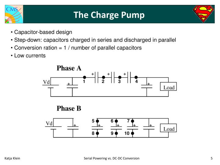 The Charge Pump