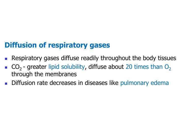 Diffusion of respiratory gases