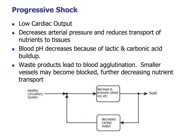 Progressive Shock