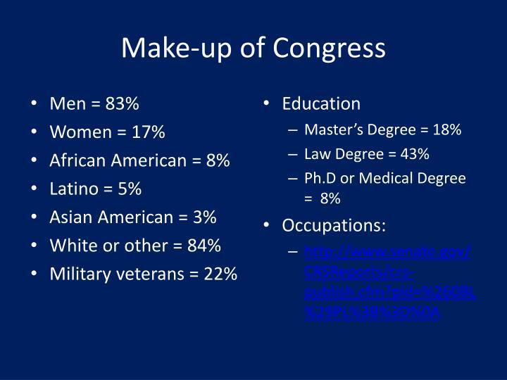 Make-up of Congress