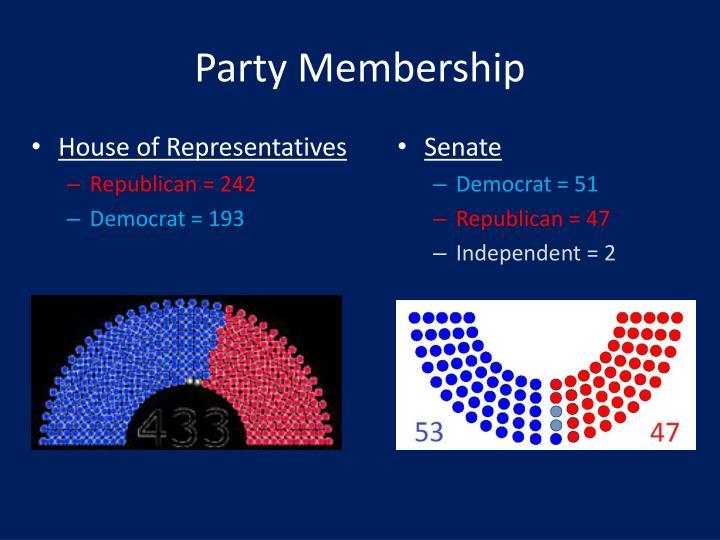 Party Membership
