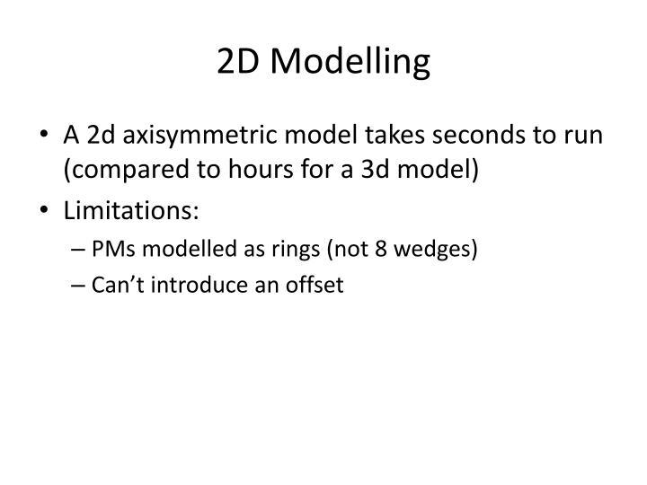 2D Modelling