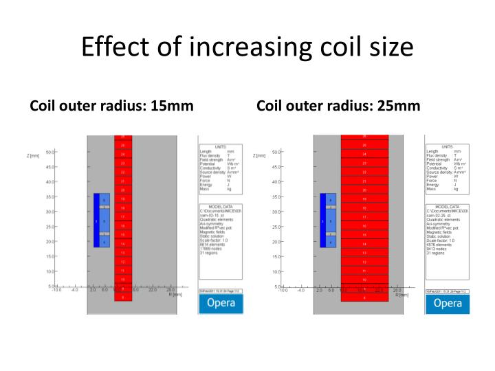 Effect of increasing coil size