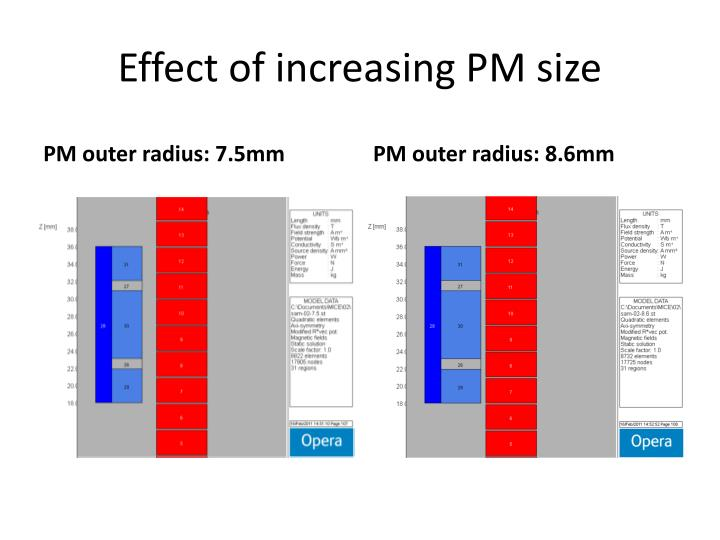 Effect of increasing PM size