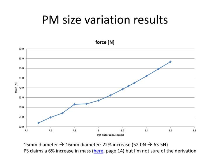 PM size variation results