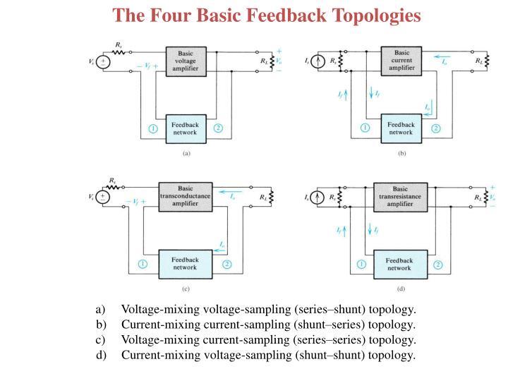 The Four Basic Feedback Topologies
