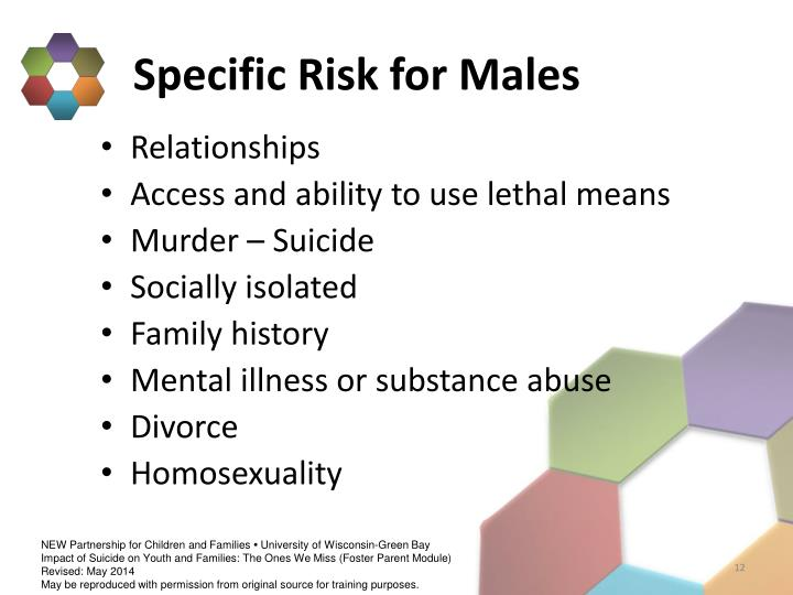 Specific Risk for Males
