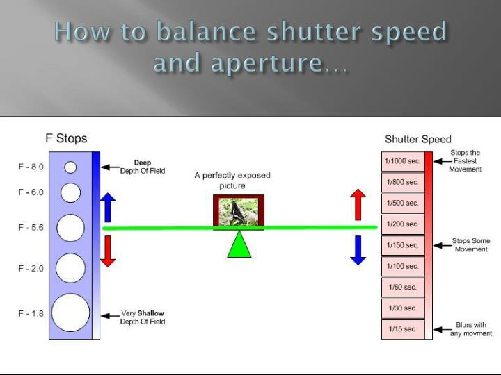 how to set shutter speed and aperture