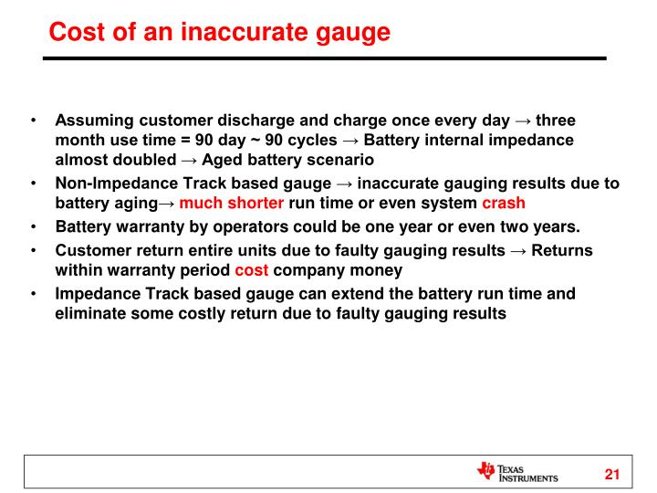 Cost of an inaccurate gauge