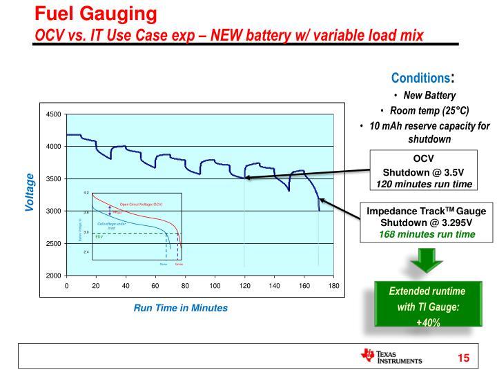 Fuel Gauging