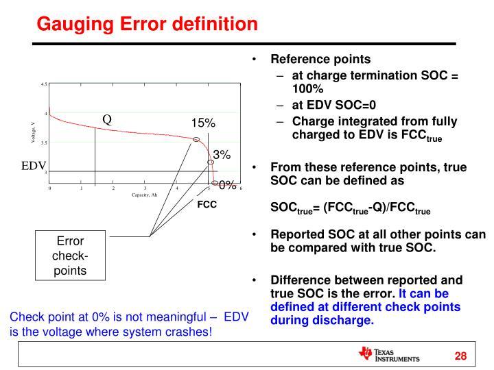 Gauging Error definition