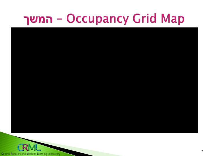 Occupancy Grid Map