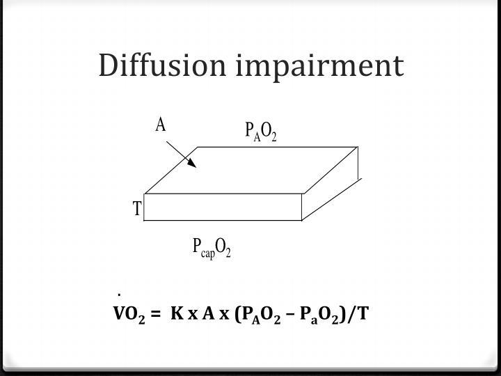 Diffusion impairment