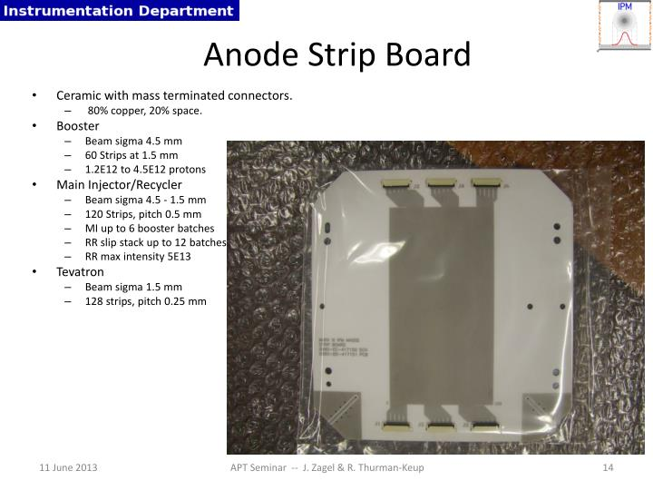 Anode Strip Board