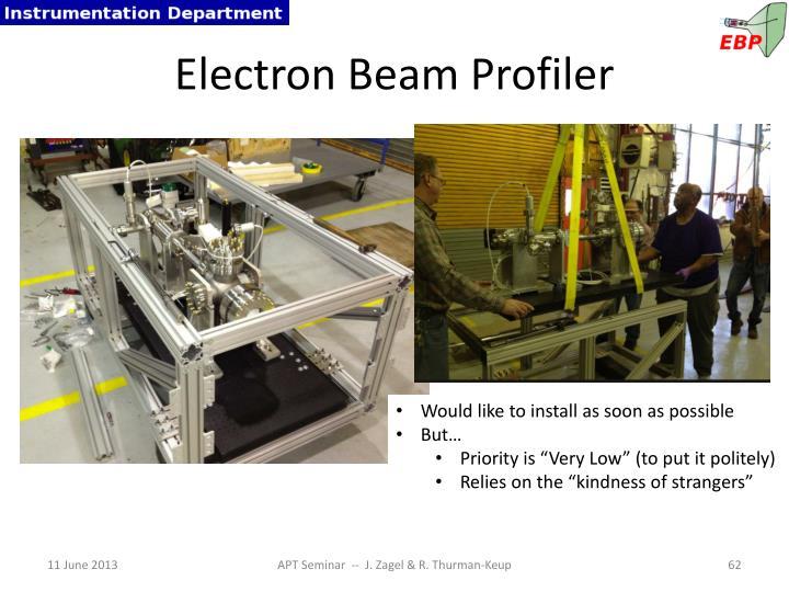 Electron Beam Profiler