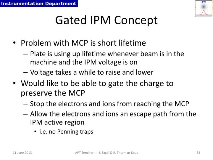 Gated IPM Concept