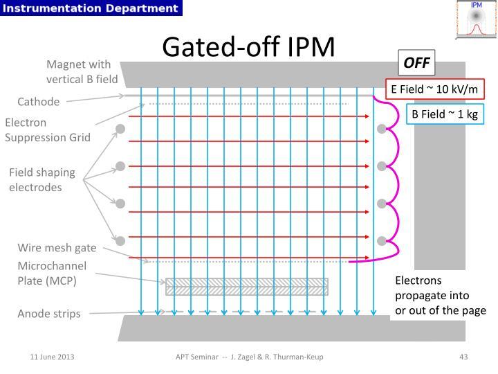 Gated-off IPM