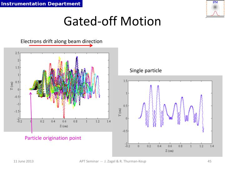 Gated-off Motion