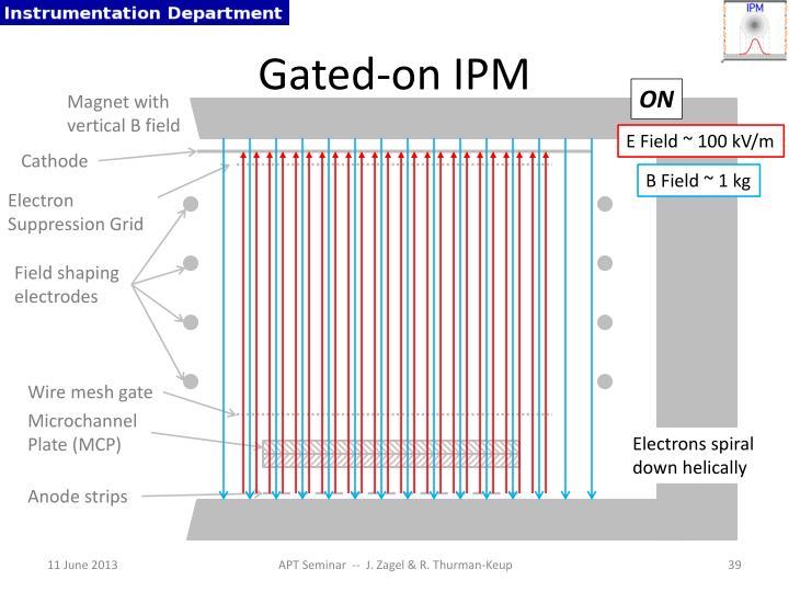 Gated-on IPM