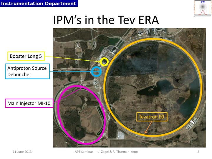 IPM's in the