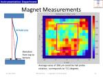 magnet measurements2