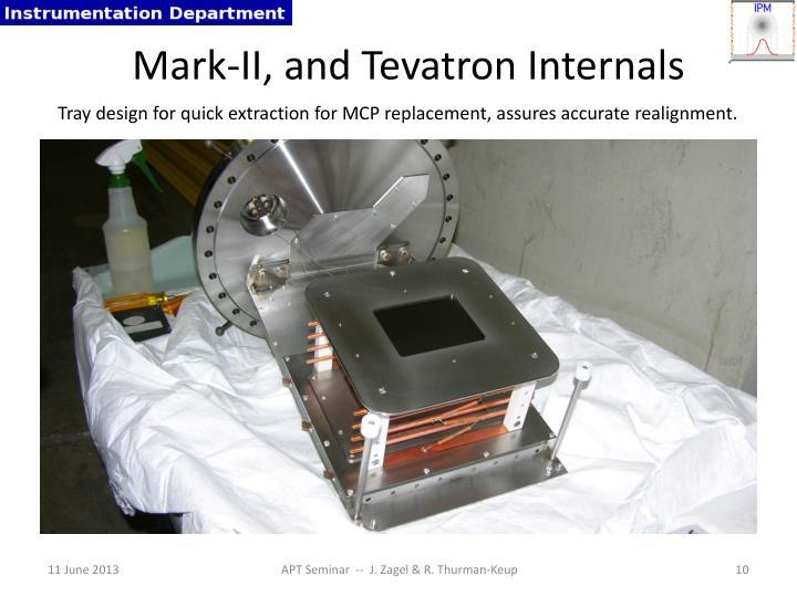Mark-II,