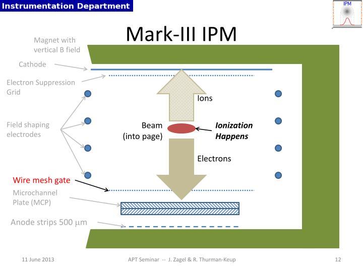 Mark-III IPM