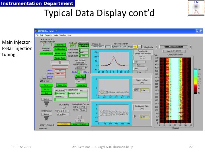 Typical Data Display cont'd