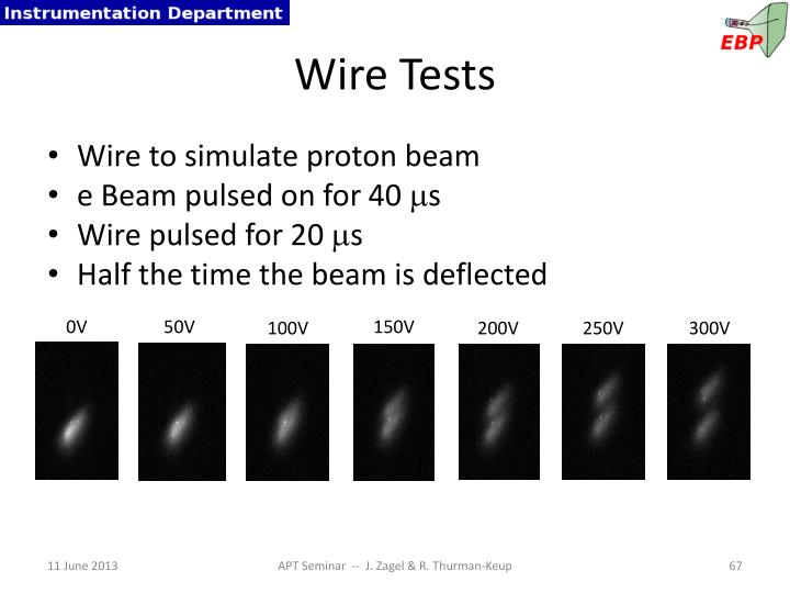 Wire Tests