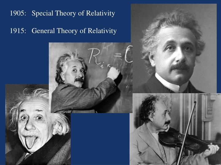 1905:	Special Theory of Relativity
