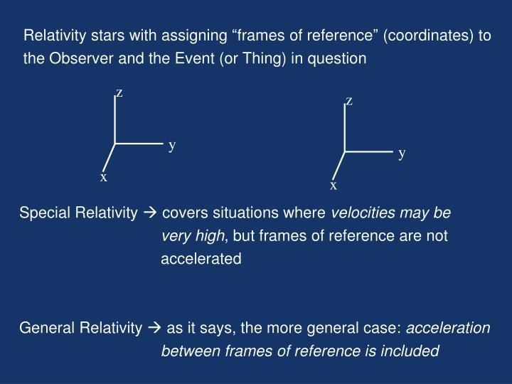 "Relativity stars with assigning ""frames of reference"" (coordinates) to"