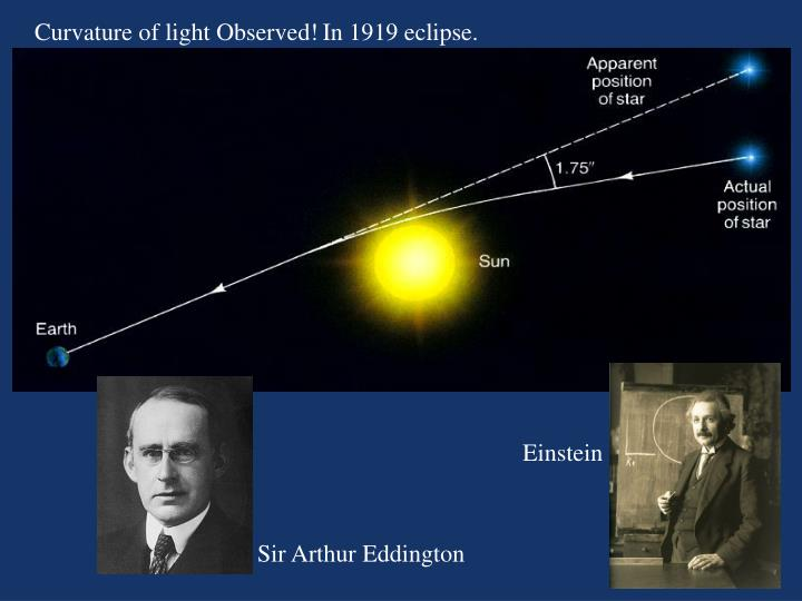 Curvature of light Observed!	In