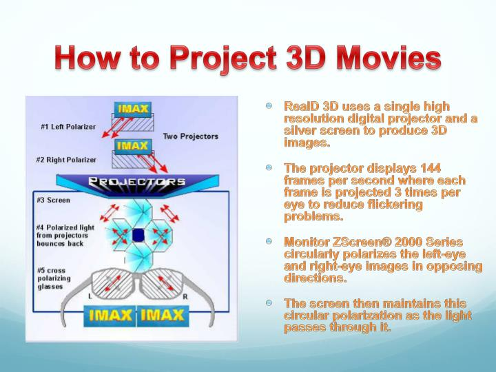 How to Project 3D Movies