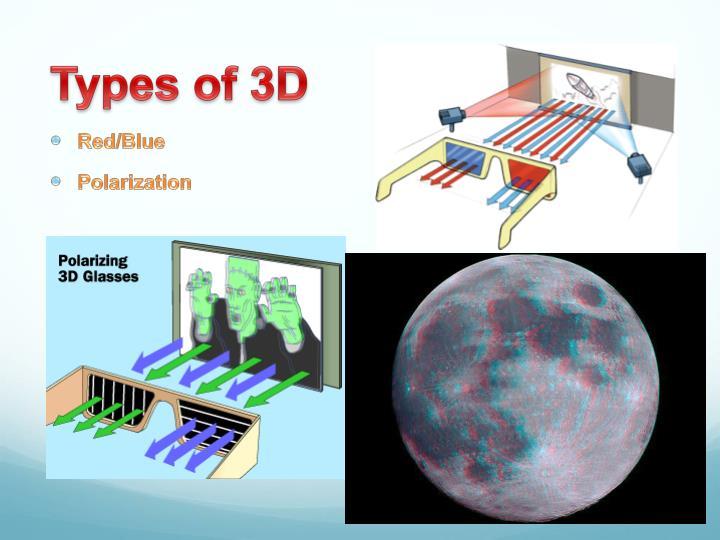 Types of 3D