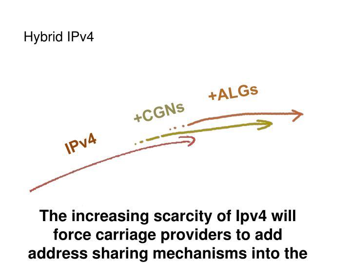 Hybrid IPv4