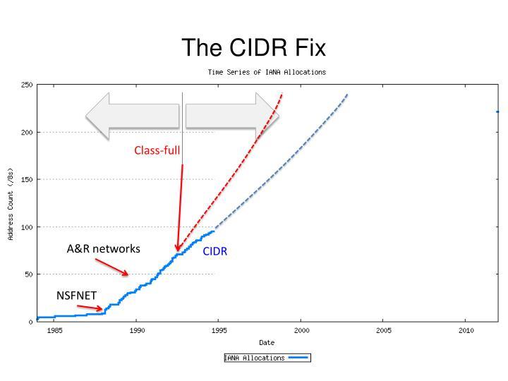 The CIDR Fix