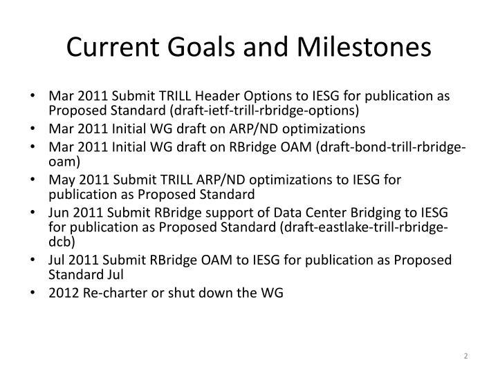 Current Goals and Milestones
