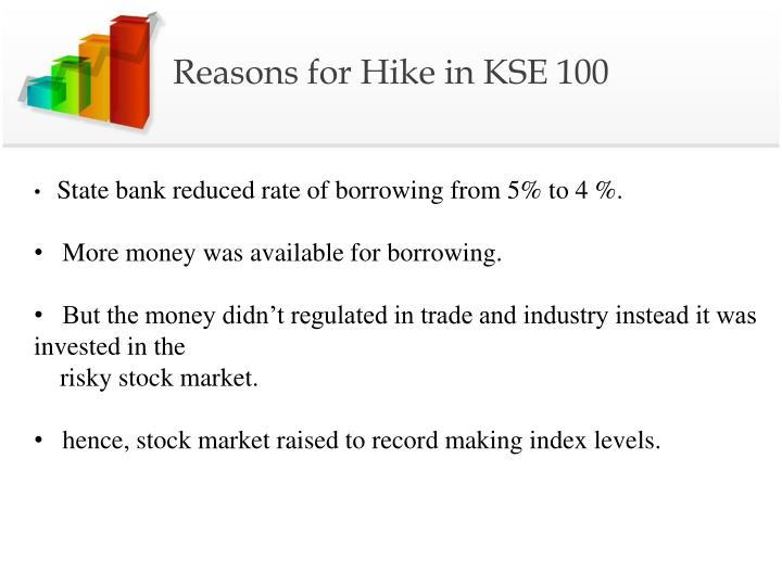 Reasons for Hike in KSE 100