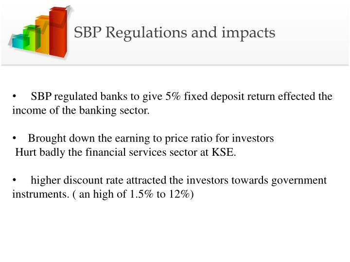 SBP Regulations and impacts