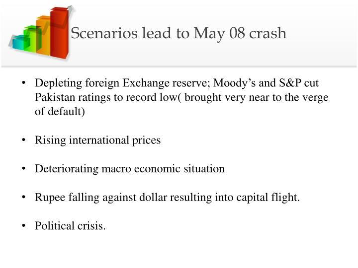 Scenarios lead to May 08 crash