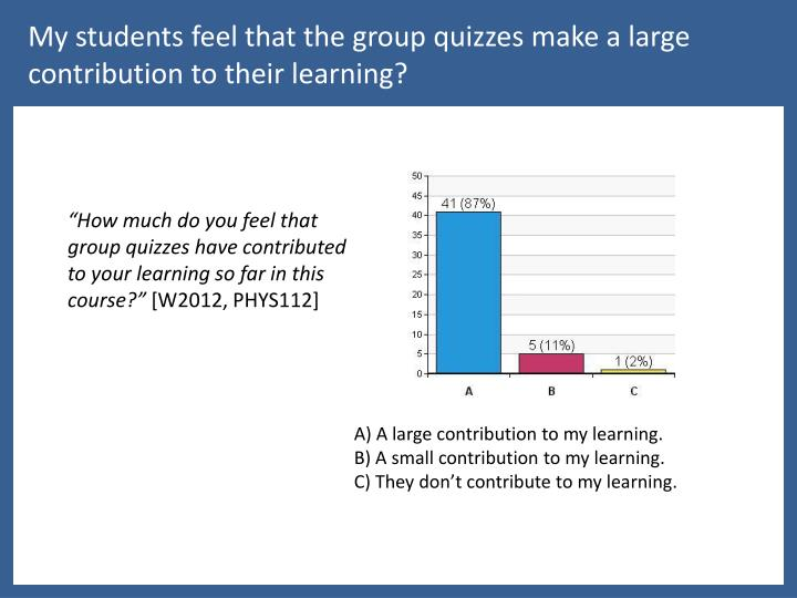 My students feel that the group quizzes make a large contribution to their learning?