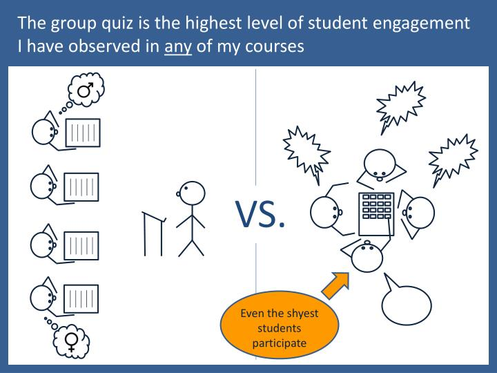 The group quiz is the highest level of student engagement I have observed in