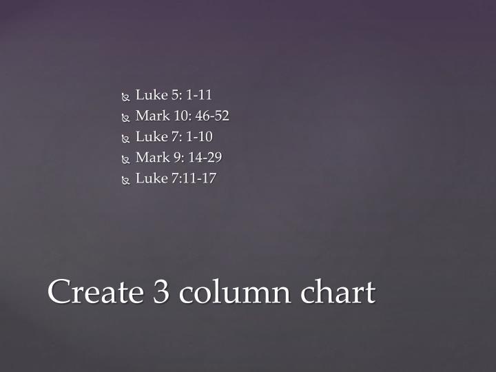 Luke 5: 1-11