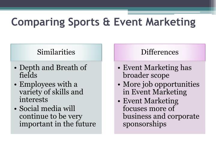 Comparing Sports & Event Marketing
