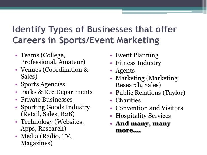 Identify Types of Businesses that offer Careers in Sports/Event Marketing