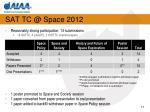 sat tc @ space 20122