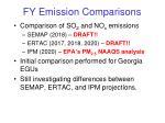 fy emission comparisons