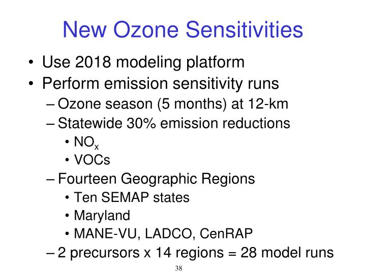 New Ozone Sensitivities