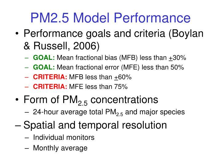 PM2.5 Model Performance